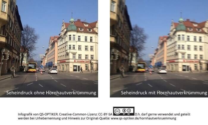 spot-vision-screener.de seheindruck